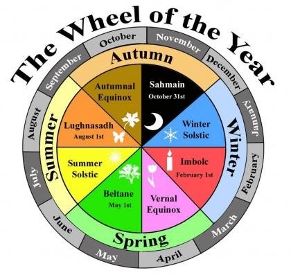 great wheel3