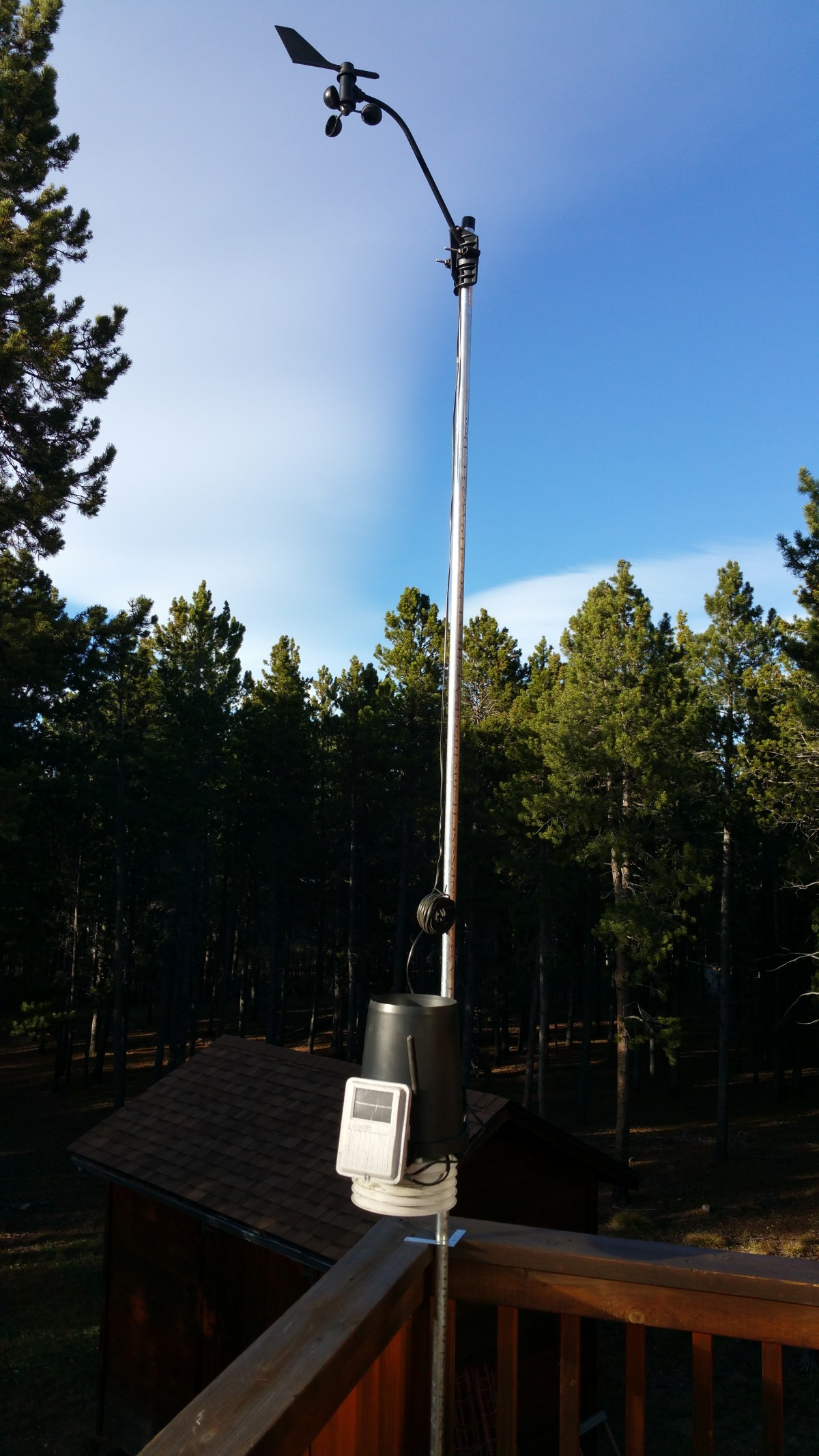 Weather station installed