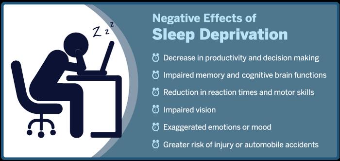 SleepDeprivation3