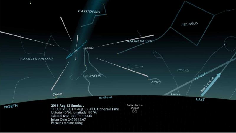 perseid-meteors-2018-radiant--e1533672930772